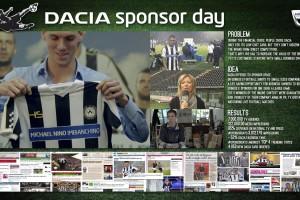 Dacia Sponsor Days Italy by Publicis Milan
